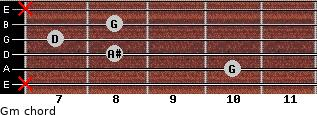 Gm for guitar on frets x, 10, 8, 7, 8, x