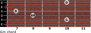 Gm for guitar on frets x, 10, 8, 7, x, 10