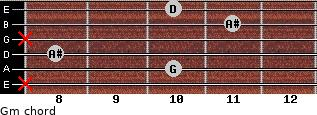Gm for guitar on frets x, 10, 8, x, 11, 10