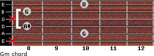 Gm for guitar on frets x, 10, 8, x, 8, 10