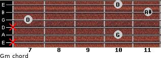 Gm for guitar on frets x, 10, x, 7, 11, 10