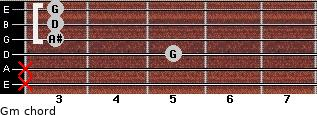 Gm for guitar on frets x, x, 5, 3, 3, 3