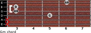 Gm for guitar on frets x, x, 5, 3, 3, 6