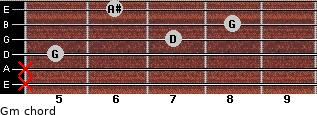 Gm for guitar on frets x, x, 5, 7, 8, 6