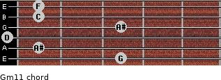 Gm11 for guitar on frets 3, 1, 0, 3, 1, 1