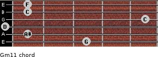 Gm11 for guitar on frets 3, 1, 0, 5, 1, 1