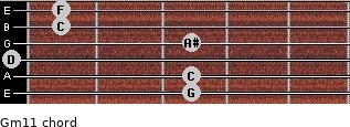 Gm11 for guitar on frets 3, 3, 0, 3, 1, 1
