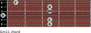 Gm11 for guitar on frets 3, 3, 0, 3, 3, 1