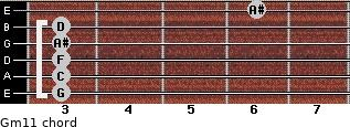 Gm11 for guitar on frets 3, 3, 3, 3, 3, 6