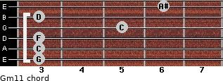 Gm11 for guitar on frets 3, 3, 3, 5, 3, 6