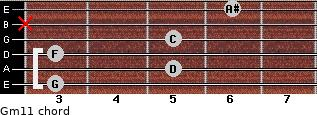 Gm11 for guitar on frets 3, 5, 3, 5, x, 6
