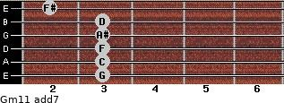 Gm11 add(7) guitar chord
