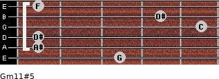 Gm11#5 for guitar on frets 3, 1, 1, 5, 4, 1