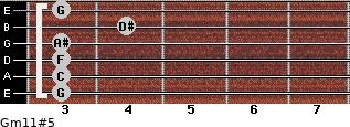 Gm11#5 for guitar on frets 3, 3, 3, 3, 4, 3