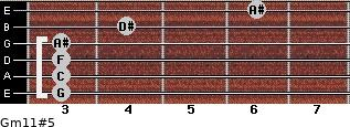 Gm11#5 for guitar on frets 3, 3, 3, 3, 4, 6