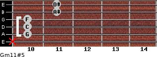Gm11#5 for guitar on frets x, 10, 10, 10, 11, 11