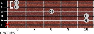Gm11#5 for guitar on frets x, 10, 10, 8, 6, 6