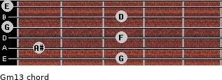 Gm13 for guitar on frets 3, 1, 3, 0, 3, 0