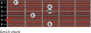 Gm13 for guitar on frets 3, x, 2, 3, 3, 1
