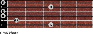 Gm6 for guitar on frets 3, 1, 0, 0, 3, 0