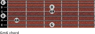 Gm6 for guitar on frets 3, 1, 0, 3, 3, 0