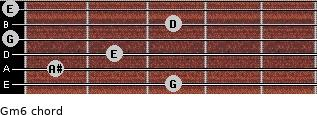 Gm6 for guitar on frets 3, 1, 2, 0, 3, 0