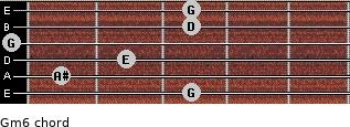 Gm6 for guitar on frets 3, 1, 2, 0, 3, 3