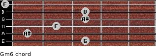 Gm6 for guitar on frets 3, 1, 2, 3, 3, 0