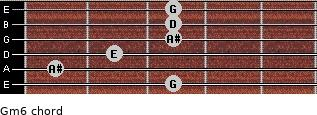 Gm6 for guitar on frets 3, 1, 2, 3, 3, 3