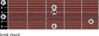Gm6 for guitar on frets 3, 5, 0, 3, 3, 0