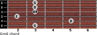 Gm6 for guitar on frets 3, 5, 2, 3, 3, 3