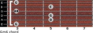 Gm6 for guitar on frets 3, 5, 5, 3, 5, 3