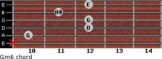 Gm6 for guitar on frets x, 10, 12, 12, 11, 12