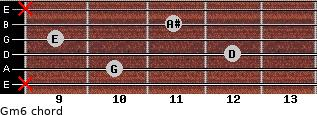 Gm6 for guitar on frets x, 10, 12, 9, 11, x