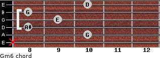 Gm6 for guitar on frets x, 10, 8, 9, 8, 10