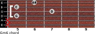 Gm6 for guitar on frets x, x, 5, 7, 5, 6