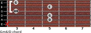 Gm6/D for guitar on frets x, 5, 5, 3, 5, 3