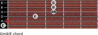 Gm6/E for guitar on frets 0, x, 2, 3, 3, 3