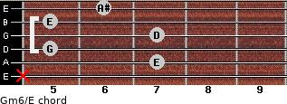 Gm6/E for guitar on frets x, 7, 5, 7, 5, 6