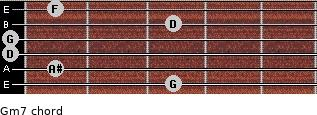 Gm7 for guitar on frets 3, 1, 0, 0, 3, 1