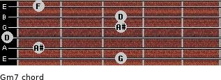 Gm7 for guitar on frets 3, 1, 0, 3, 3, 1