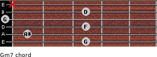 Gm7 for guitar on frets 3, 1, 3, 0, 3, x