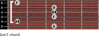 Gm7 for guitar on frets 3, 1, 3, 3, 3, 1