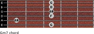 Gm7 for guitar on frets 3, 1, 3, 3, 3, 3