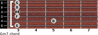 Gm7 for guitar on frets 3, 5, 3, 3, 3, 3
