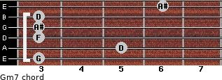 Gm7 for guitar on frets 3, 5, 3, 3, 3, 6