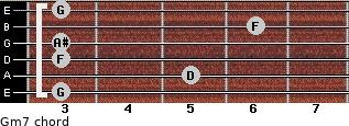 Gm7 for guitar on frets 3, 5, 3, 3, 6, 3
