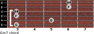 Gm7 for guitar on frets 3, 5, 3, 3, 6, 6