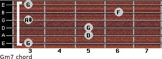 Gm7 for guitar on frets 3, 5, 5, 3, 6, 3