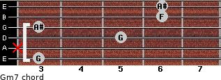 Gm7 for guitar on frets 3, x, 5, 3, 6, 6